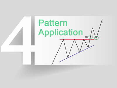 Lesson 4:Partern Application [Eight Courses of Technical Analysis