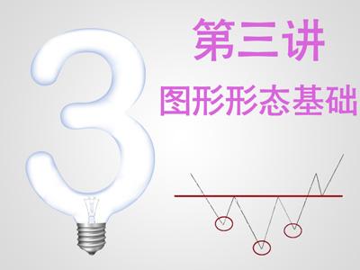 第三讲:图形形态基础【股票初级技术分析八讲】