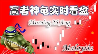 0825赢者神龟马来西亚上午解盘