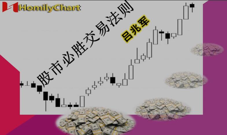 《股市交易必胜法则》9月网络经典系列课程巨献