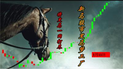 新加坡股市重回3000点!今日的盘面都是大股稳定了大盘,这是牛市的节奏啊、、、 之前我们总是说市场的机会终有一天会出现!最近很多会员都得到了不错的收益,这都是情理之中的结果!如果你还犹豫,那错过行情将是必然!学习方法很重要和运用好的工具捕捉机会! 吉隆坡指数现在处于短期的横摆!问题不大!大量外资已经进场马来西亚股市!油价这么低!世界股市相对都还不错,大马也不能拖后腿!市场中出现那么多好的股票,您还在等什么呢?这一次很大可能是短期蓄力再次向上拉升大马指数!!!如果联系我,方式如下: Wechat:homecsj716 Whatsapp:+6591332045 微信公众号:stockchart