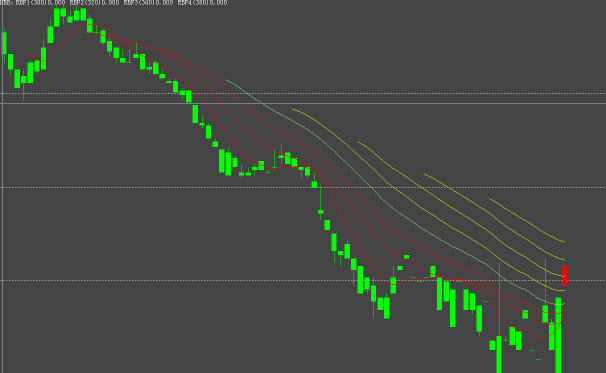 Bull stocks express 3rd Jan