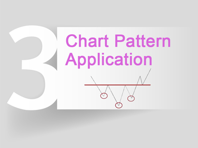 Lesson 3:Chart Pattern Application [Eight Courses of Technical Analysis]