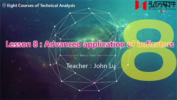 Lesson 8:Advanced application of indicators