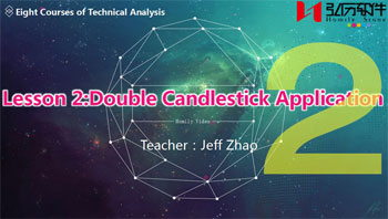 Lesson 2:Double Candlestick Application