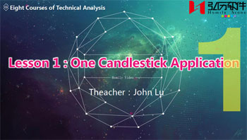 Lesson 1:One Candlestick Application