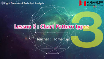 Lesson 3:Chart Pattern types