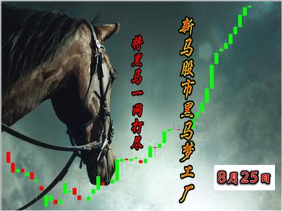 2017年8月25日—新马股市之黑马梦工厂  对于指数的中期走势现在的新马港市场分别是怎么样的?同样的这个方法在股票当中也能够使用!想要知道自己的股票究竟能起多高吗?空间的预测是很重要的!  想要预测您个股的朋友赶紧跟我联系吧! 如果说大家要联系我 Wechat:homecsj716 Whatsapp:+6591332045