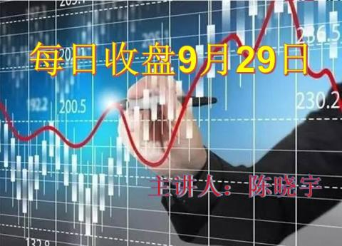 每日收盘 Market Analysis after close 29 of Sept