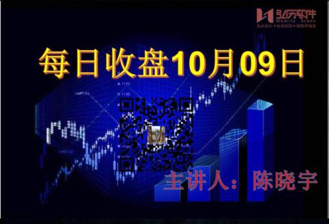 每日收盘 Market Analysis after close 09 of Oct