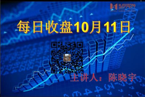 每日收盘 Market Analysis after close11th of Oct