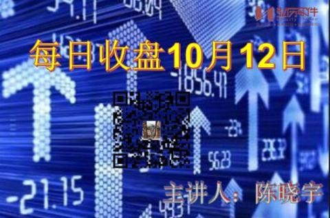 每日收盘 Market Analysis after close 12th of Oct