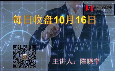 每日收盘 Market Analysis after close 16th of Oct
