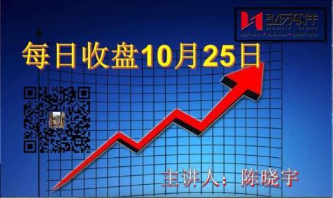 每日收盘 Market Analysis after close 25th of Oct