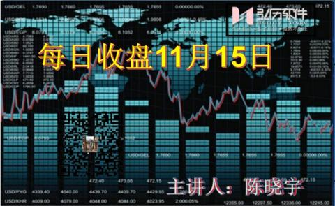 Homily每日收盘 Market Analysis after close 15th of Nov