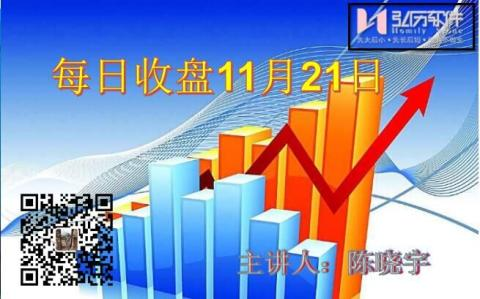 Homily每日收盘 Market Analysis after close 21th of Nov