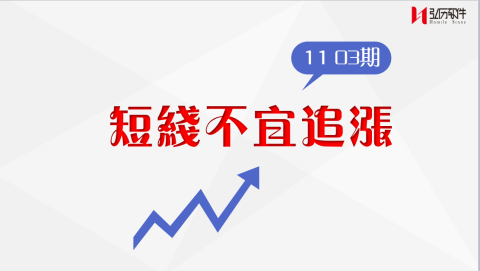 贏在復盤1103期:短線不宜追漲! 陳金文