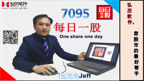 homily 每日一股 one day one share 11月20(7095PIE)