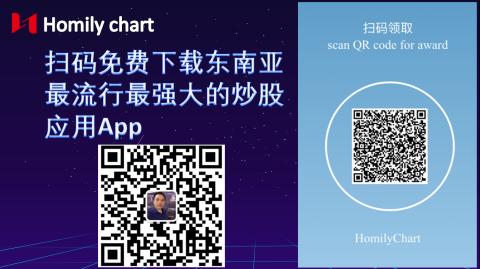 Homily chart 应用指南