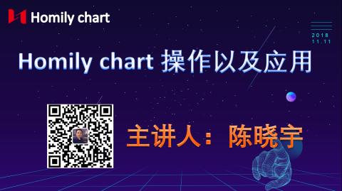 Homily 新马港股市收盘解析11月19日