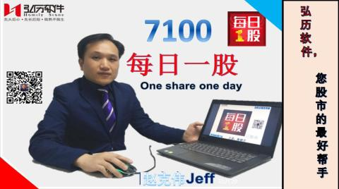 Homily每日一股one day one share (7100Uchi)