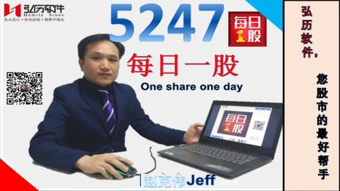 homily 每日一股 one day one share 12月17(5247 Karex)
