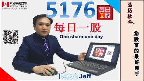 homily 每日一股 one day one share 12月21(5176 Sunway reits)