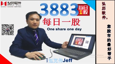 homily 每日一股 one day one share 1月02(3883 muda Holding)