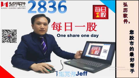 homily 每日一股 one day one share 2月20(2836 Carlsberg)