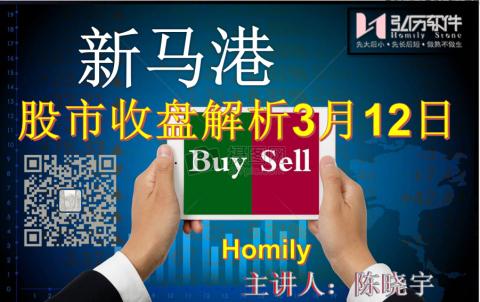 Homily 新马港股市收盘解析3月12日