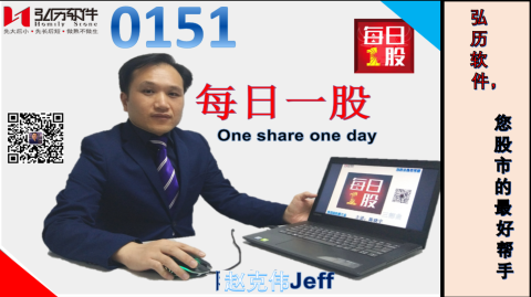 homily 每日一股 one day one share 3月14(0151 Klington group)