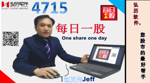 homily 每日一股 one day one share 11月19(4715 Genm)