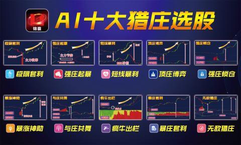 AI猎庄顶级博弈