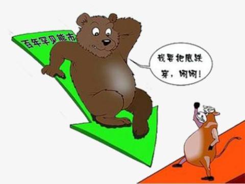 熊市反弹中动静结合最高境界