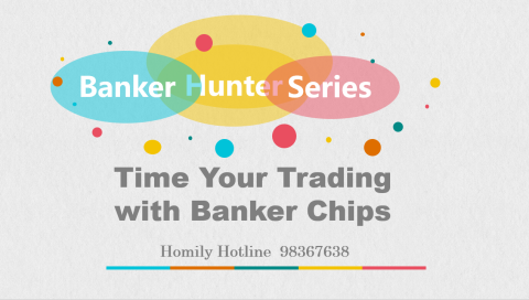 Time Your Trading with Banker Chips-28th Jan. 21-Amy
