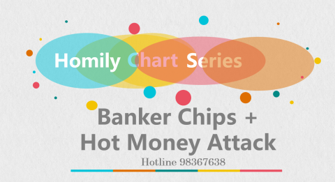 25 March Amy Banker Chips & Hot Money Attack