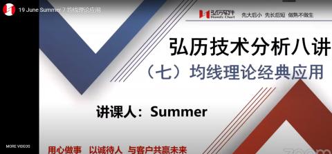 19 June Summer 7 均线理论应用 19 June Summer 7 均线理论应用 19 June Summer 7 均线理论应用
